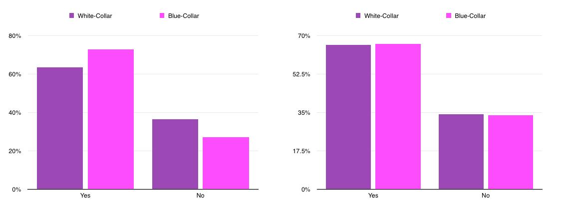 Fairygodboss Survey Questions: