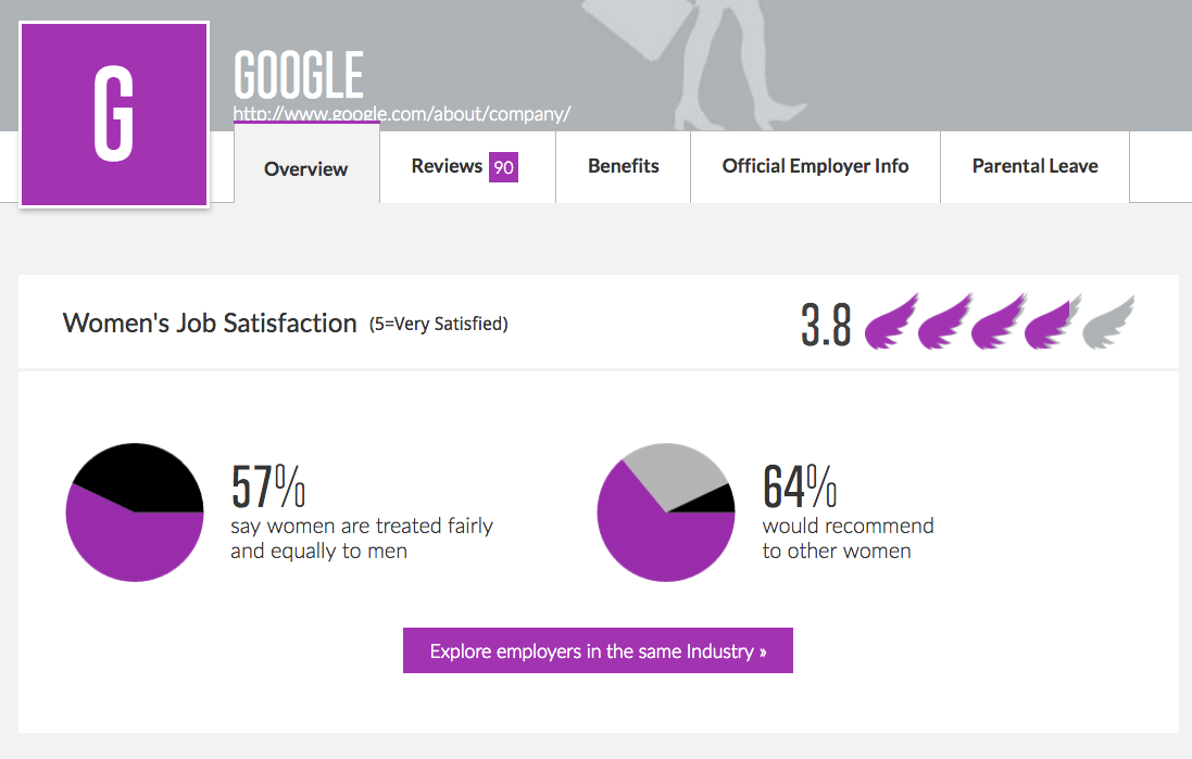 What's It Like To Work At Google? Women At Google Weigh In