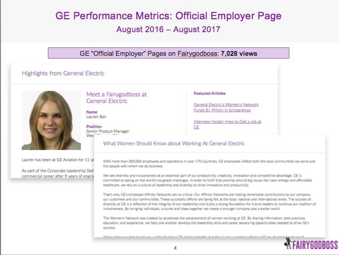GE's employer page on Fairygodboss