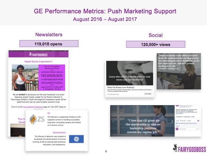 Fairygodboss' marketing support for GE