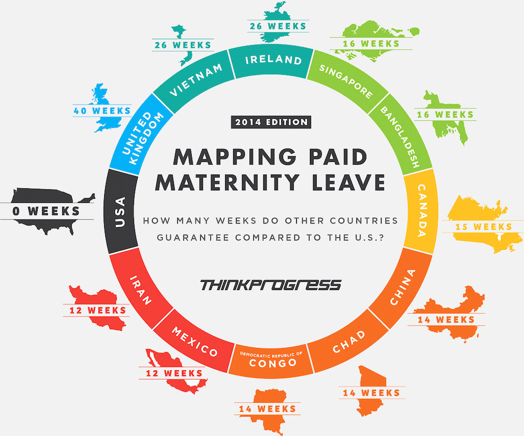 Map of How US Compares to Other Countries on Paid Leave