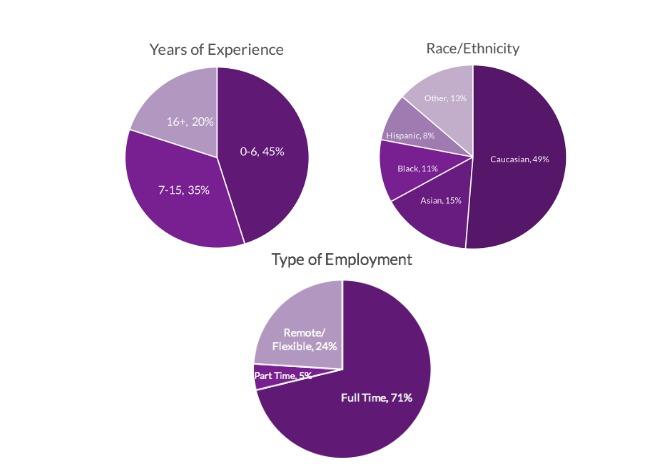 FGB virtual career fair chart2