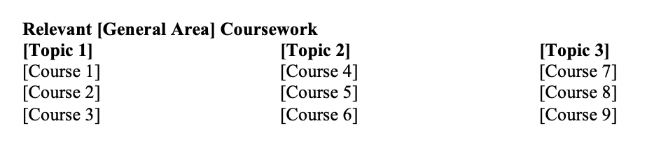 How To Include Relevant Coursework On Your Resume Fairygodboss