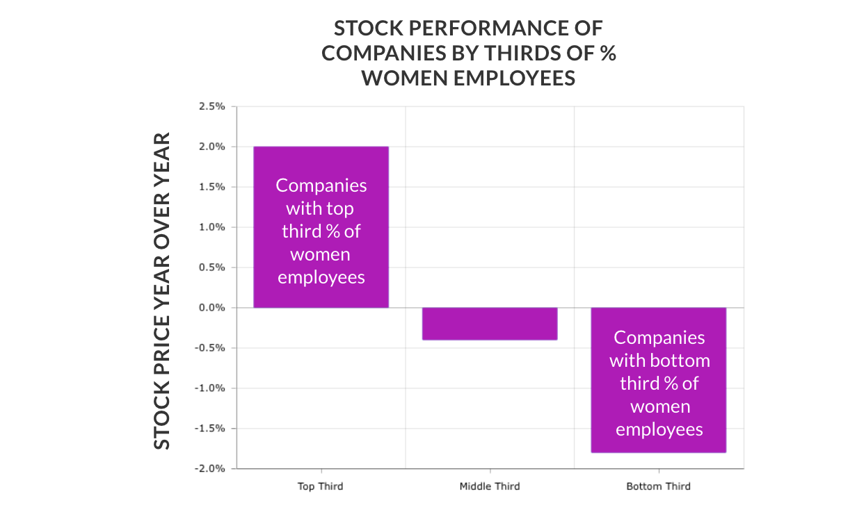 4 Ways That TA Can Champion Gender Diversity Throughout